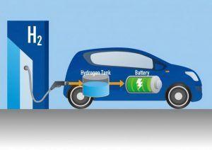 La revolución del hidrógeno ha iniciado, ¡A alistarse!