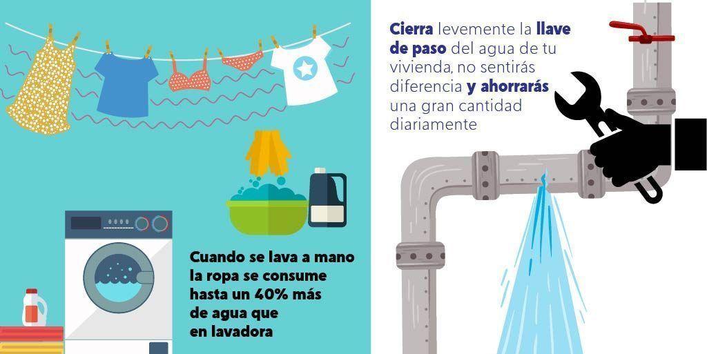 Cuidar el agua es preservar la vida