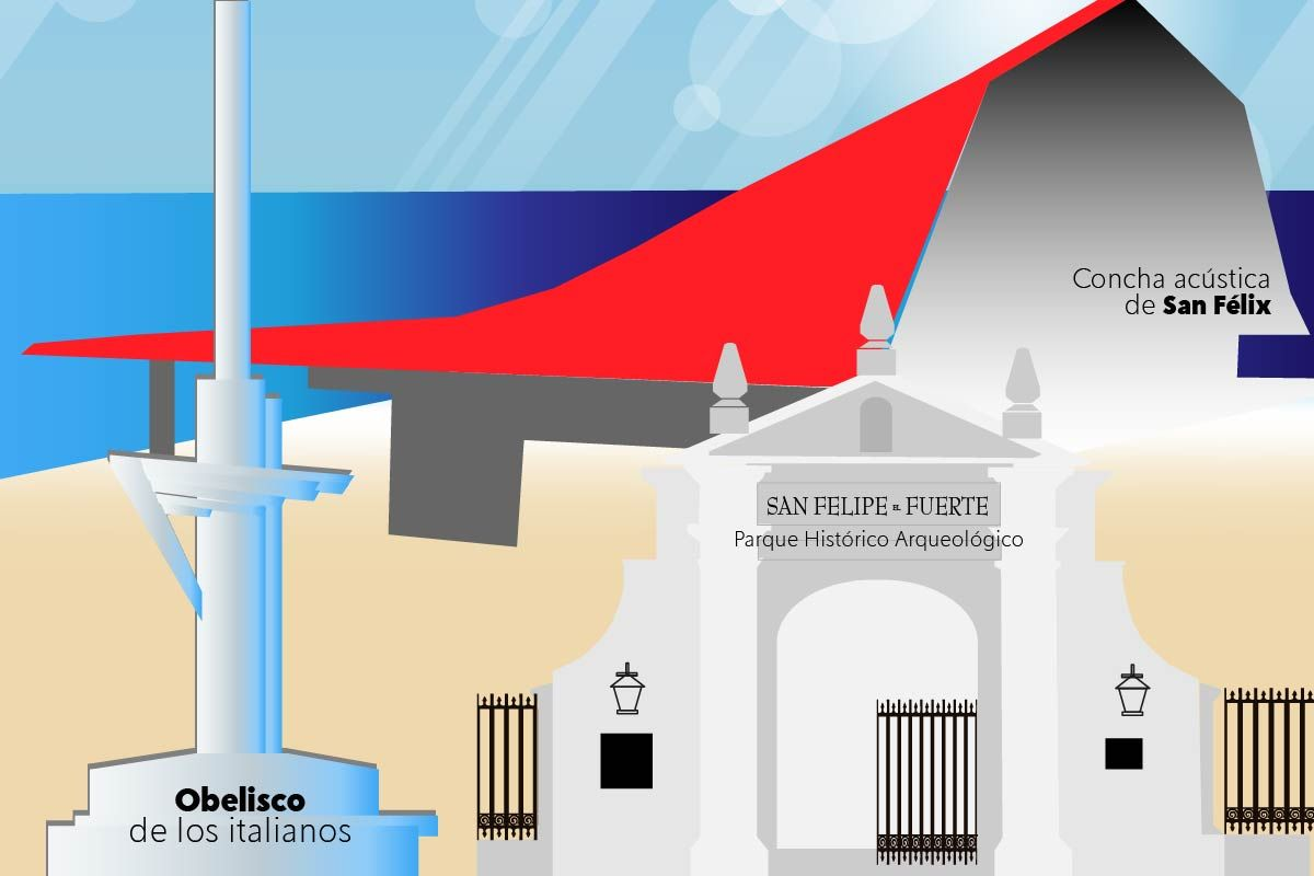 Tres íconos de ciudades con nombre de Santo
